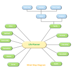 Mind Map Diagram Template