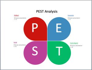 PEST Analysis Diagram