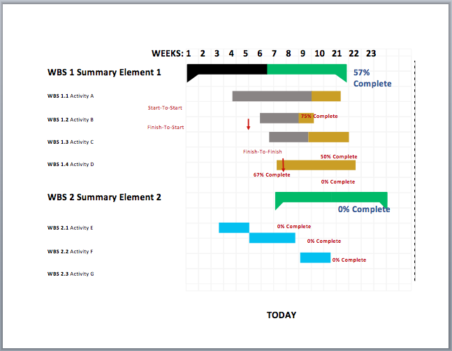 gantt chart template microsoft word templates. Black Bedroom Furniture Sets. Home Design Ideas