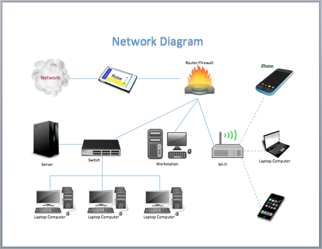Network Diagram Template  Microsoft Word Templates