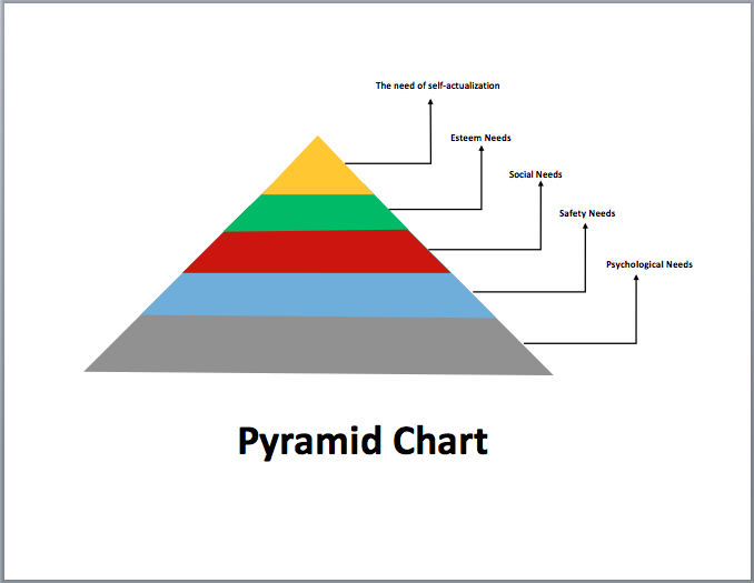 Pyramid Chart Sample  Ms Word Chart Templates