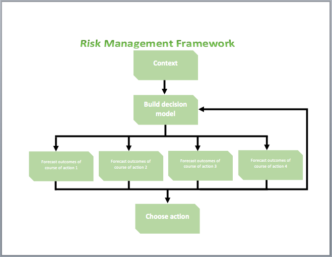Risk Diagram Template