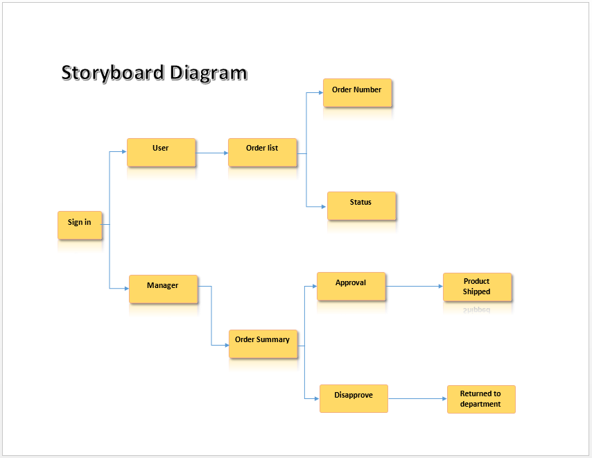 Storyboard Diagram Template - Microsoft Word Templates
