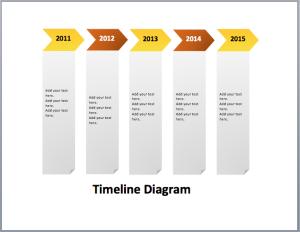 Timeline Diagram Template