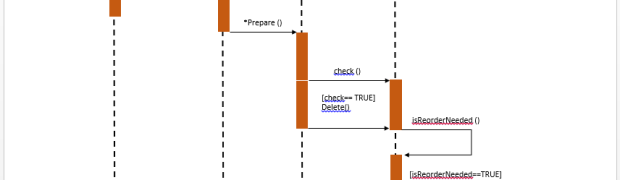 S le Sequence Diagram on uml storyboard