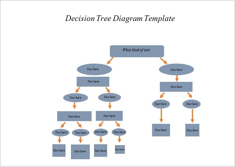 decision tree diagram template 02
