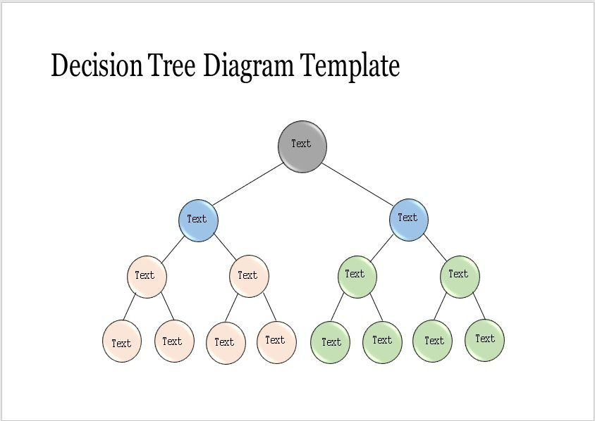 decision tree diagram template 03