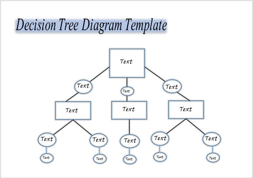 7 Free Decision Tree Templates Microsoft Word Templates