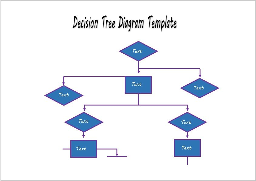decision tree diagram template 05