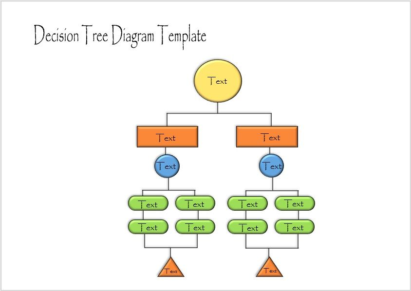 decision tree diagram template 06