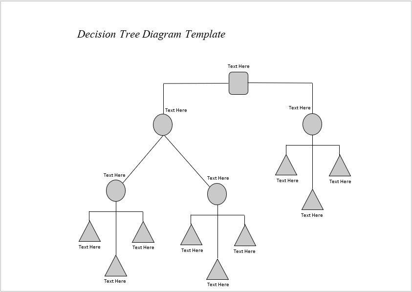 decision tree diagram template 07