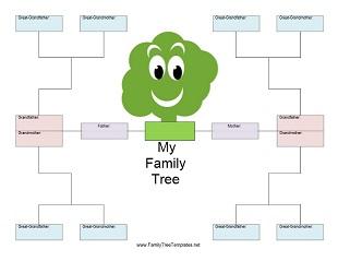 Microsoft Word Family Tree Template Pdf Template