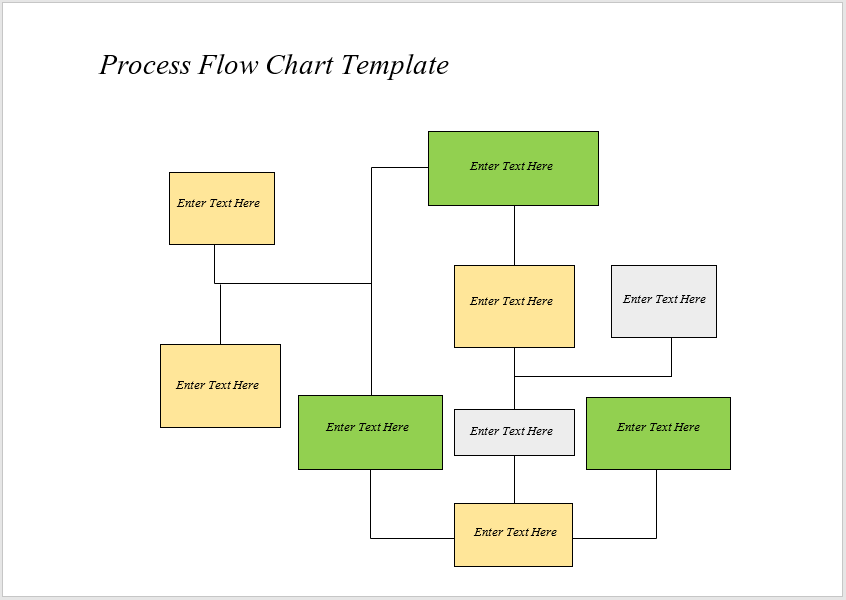 process flow chart template 03