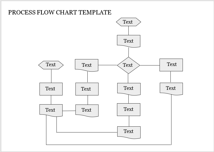 process flow chart template 04