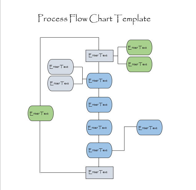 process flow chart template 05