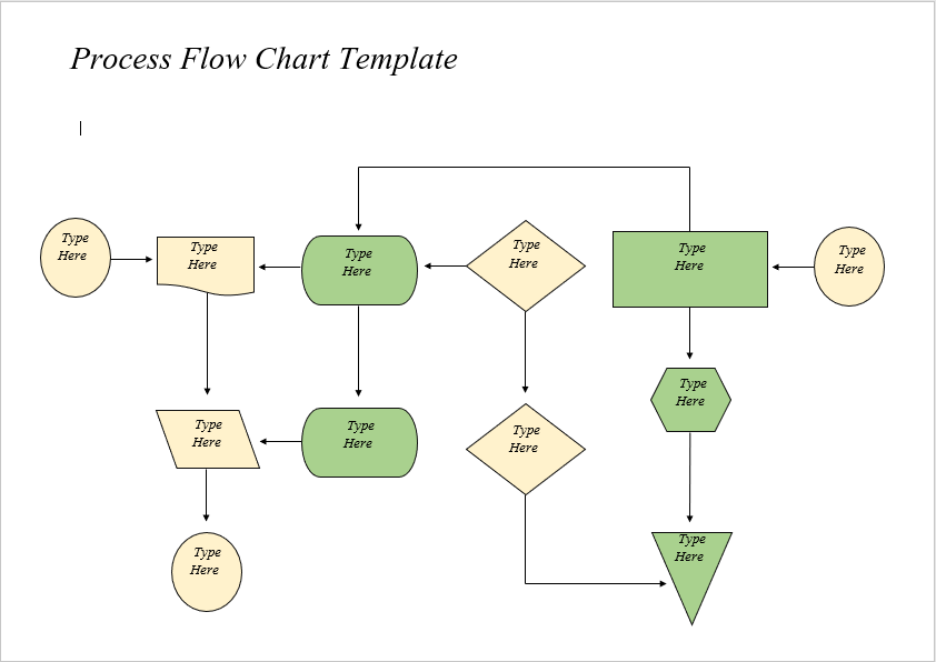 process flow chart template 06